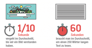 Bild verstehen - Text lesen