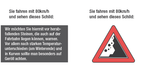 Text vs Verkehrszeichen