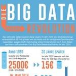 Big Data Infografik in der Volkshochschule Bern