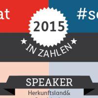 OMX und SEOkomm 2015 – Der Recap als Infografik