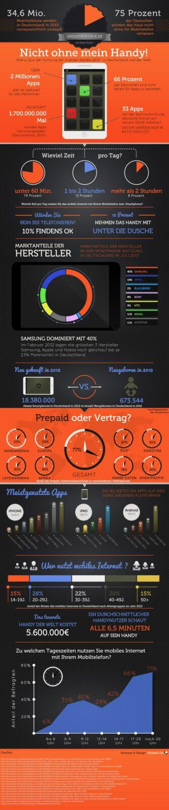 Nicht ohne mein Handy - Infografik