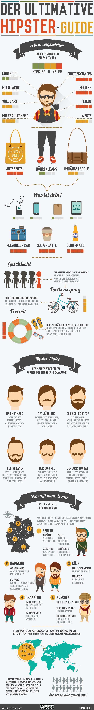 Portfolio: Hipster-Guide