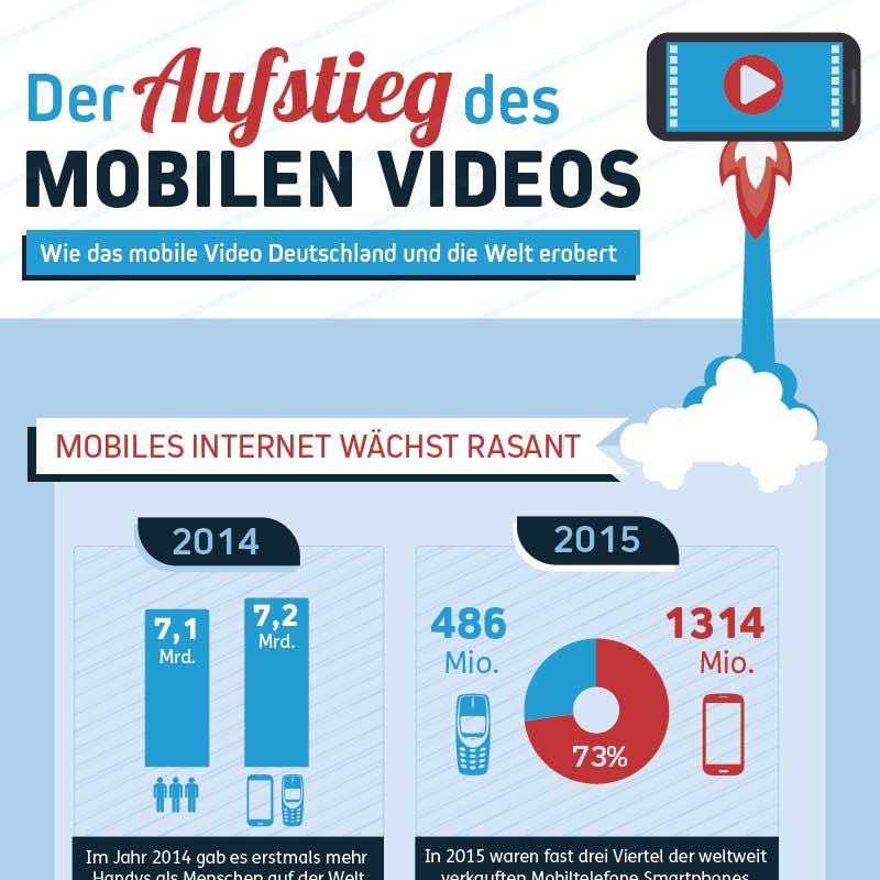 Infografik Portfolio: Mobiles Video