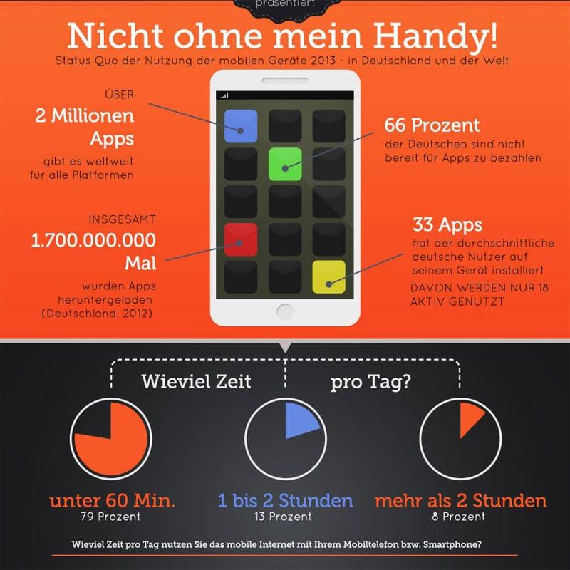 Infografik Portfolio: Nicht ohne mein Handy 2014