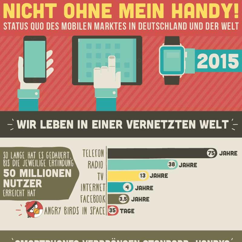 Infografik Portfolio - Nicht ohne meine Handy 2015
