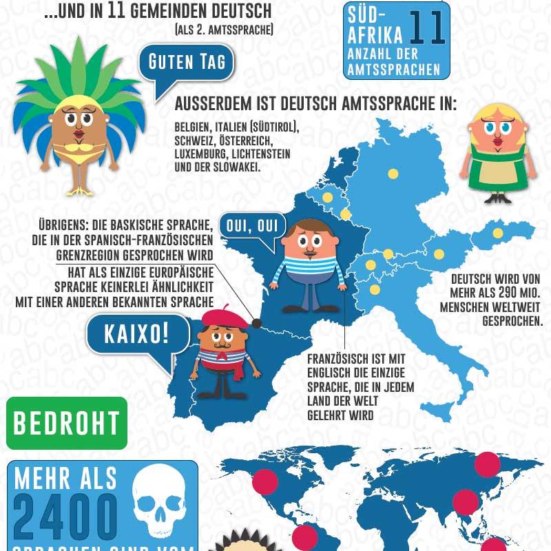 Infografik Portfolio: Sprachen