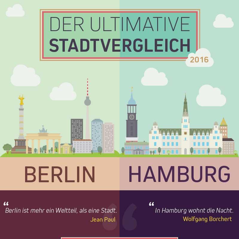 Infografik Portfolio: Stadtvergleich