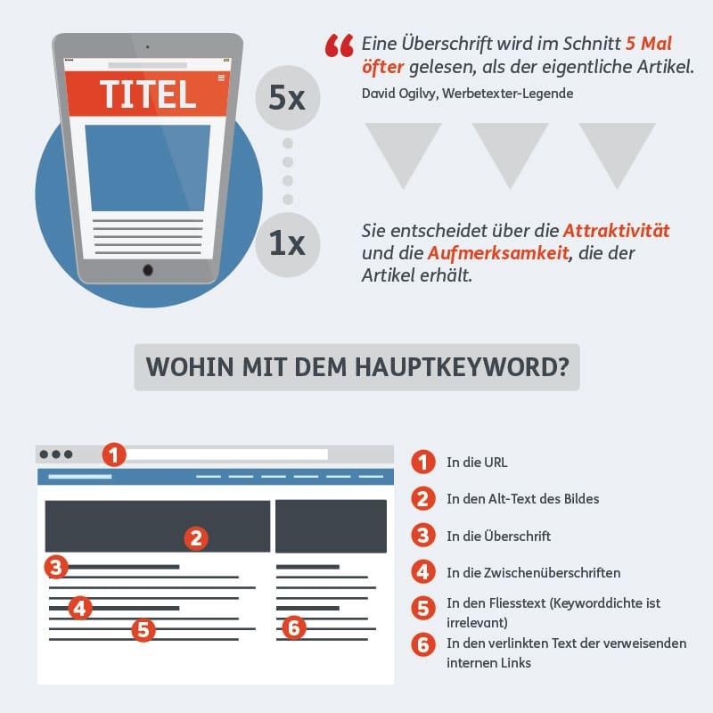 Infografik Portfolio: Texte ranken