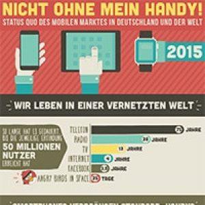 Nicht Ohne Mein Handy 2015 - Case Study