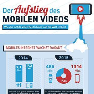 Portfolio: Aufstieg des mobilen Video