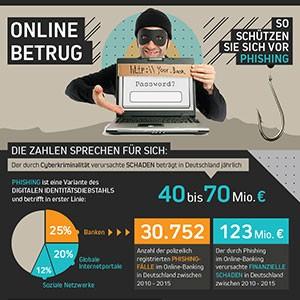 Portfolio: Online Betrug - Phishing