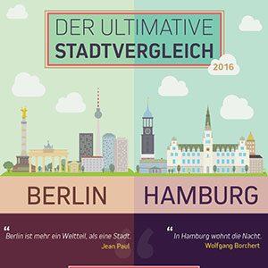 Portfolio: Stadtvergleich Berlin vs. Hamburg