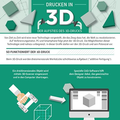 Portfoliothumb - Drucken in 3D