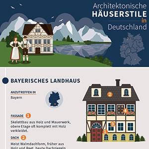 portfoliothumb-haeuserstile-deutschland