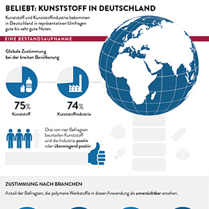portfoliothumb-kunststoff-in-deutschland