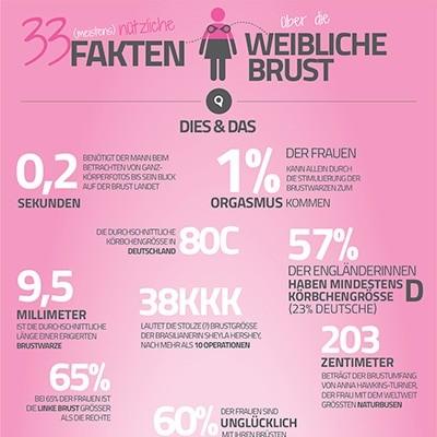 portfoliothumb-weibliche-brust