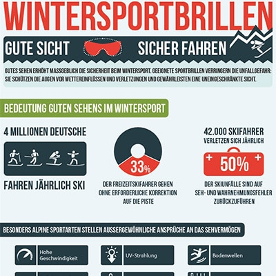 portfoliothumb-wintersportbrillen