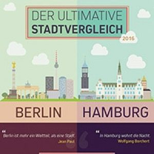 Stadtvergleich Berlin Hamburg