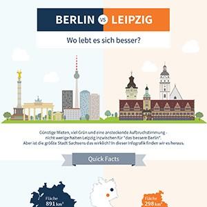 Stadtvergleich Leipzig vs Berlin