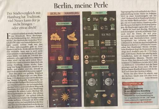 Tagesspiegel 06.10.2016